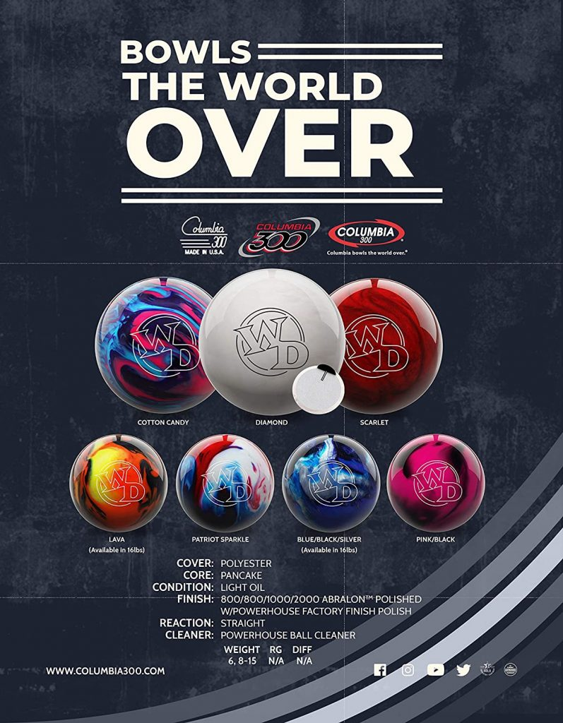 Columbia 300 White Dot Scarlet Bowling Ball, the USBC approved bowling ball.